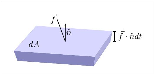 phaseVolume